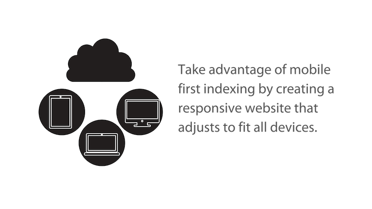 Image: Subheader title graphic Take advantage of mobile first indexing by creating a responsive website that fits all devices.