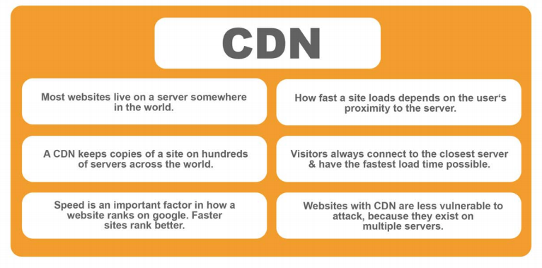 blog graphic key benefits of a cdn.PNG
