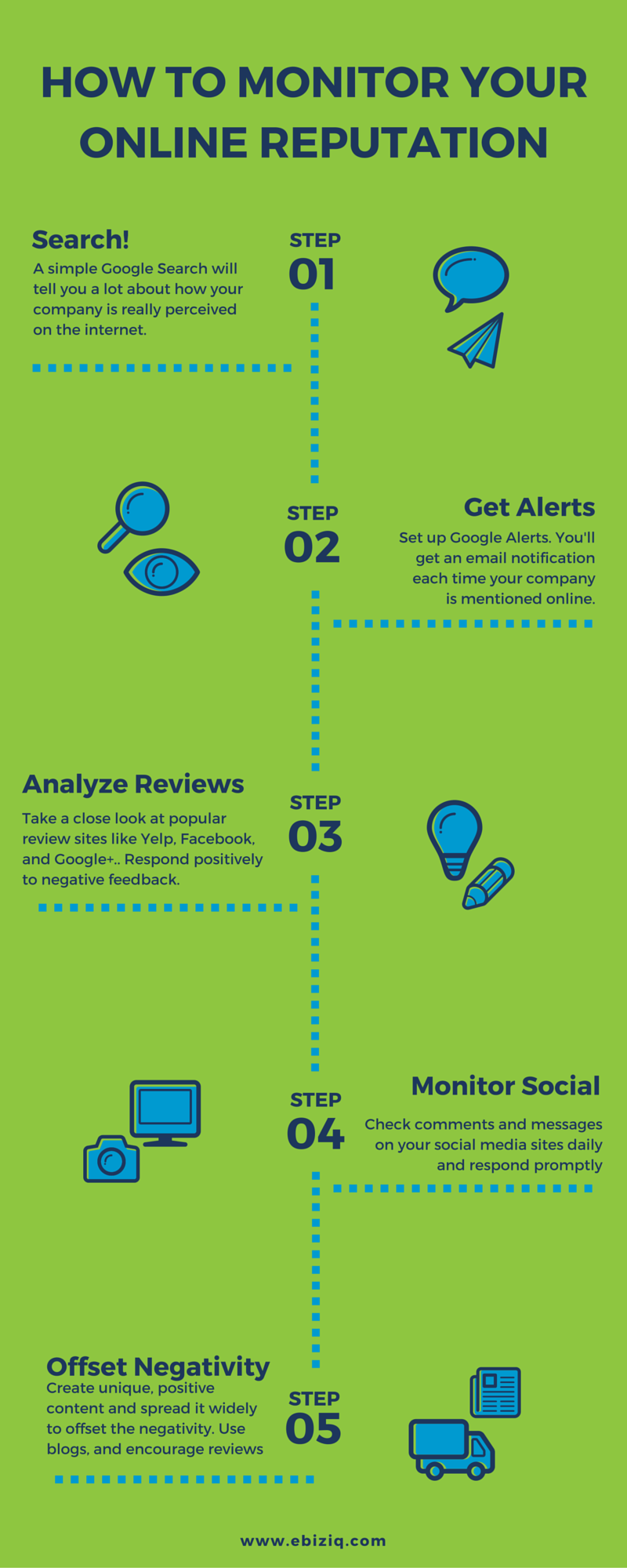 5 Ways to Monitor