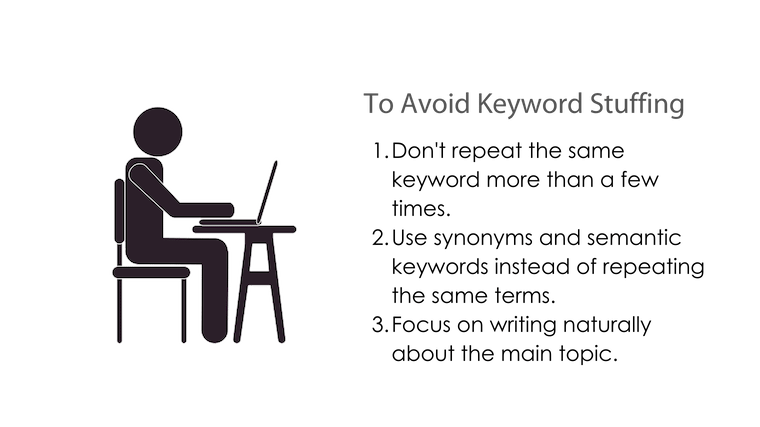 Image: Bullet Point Title graphic To avoid keyword stuffing, 1. don't repeat the same keyword more than a few times; 2. use synonyms and semantic keywords; 3. Focus on writing naturally about the main topic.