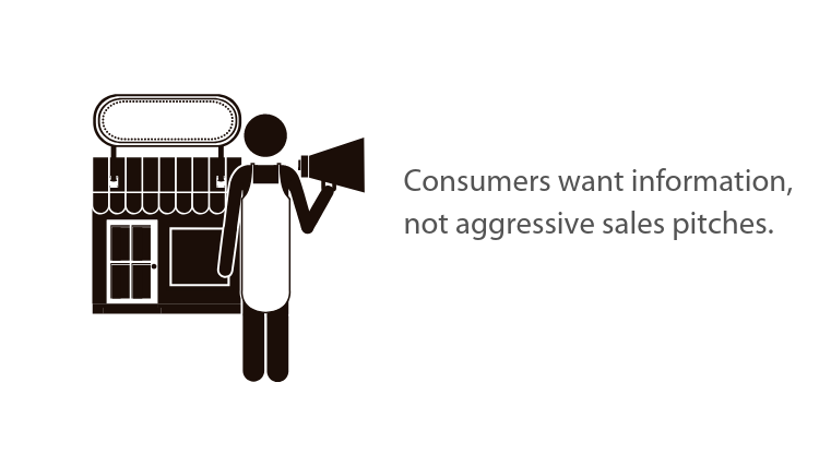 Image: Stick figure shopkeeper with bullhorn with sub-header title text Consumers want information, not aggressive sales pitches