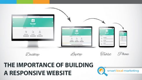 The Importance Of Building A Responsive Website
