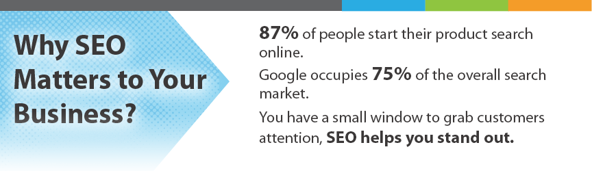 Why Seo Matters Graphic