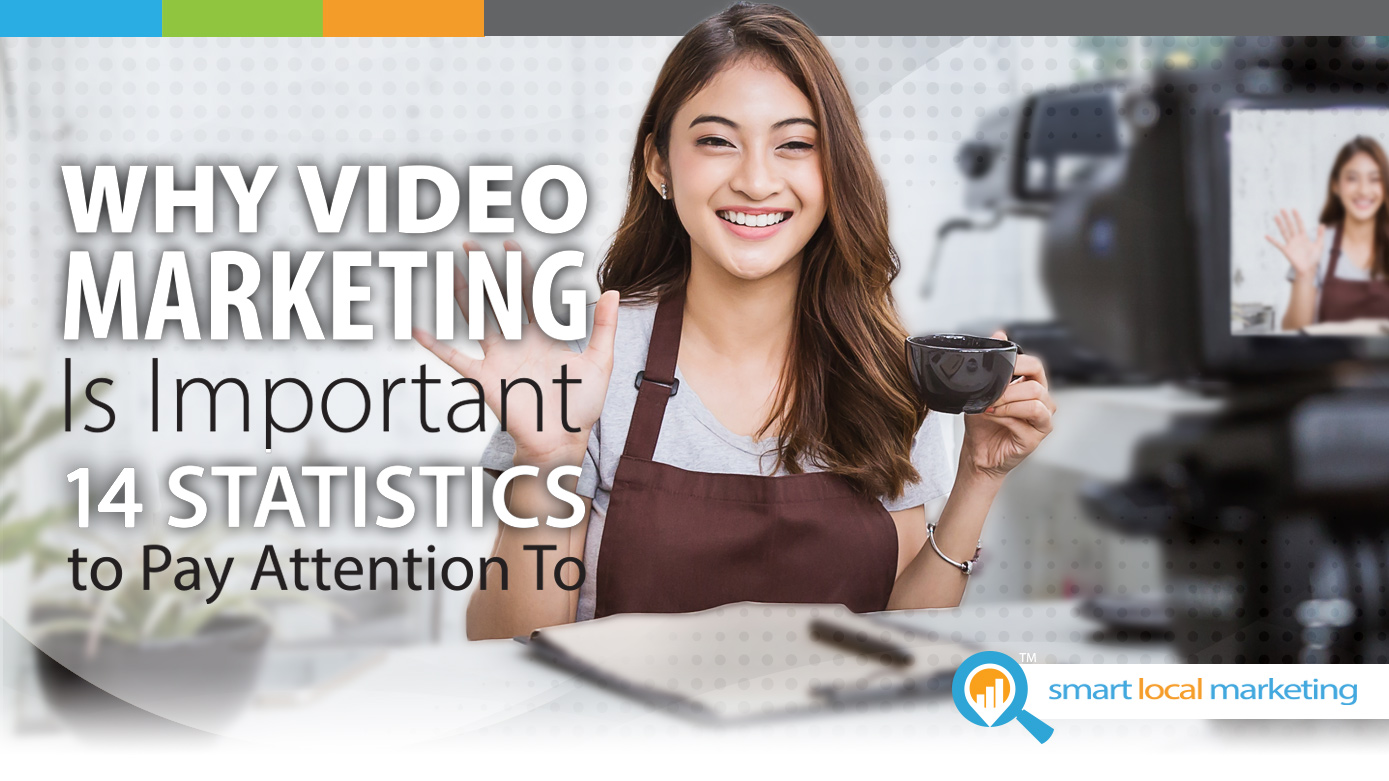 Blog Title Graphic Why Video Marketing Is Important