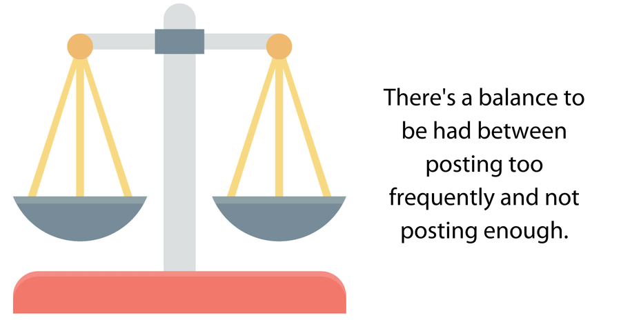 Image: Balance scale illustration text reads There's a balance to be had between posting too frequently and not posting enough.