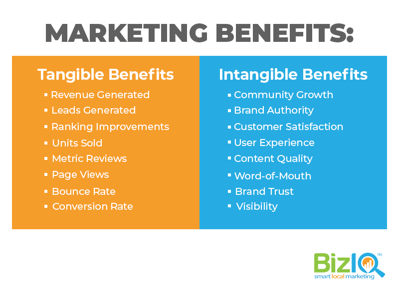 chart of tangible vs intangible marketing benefits