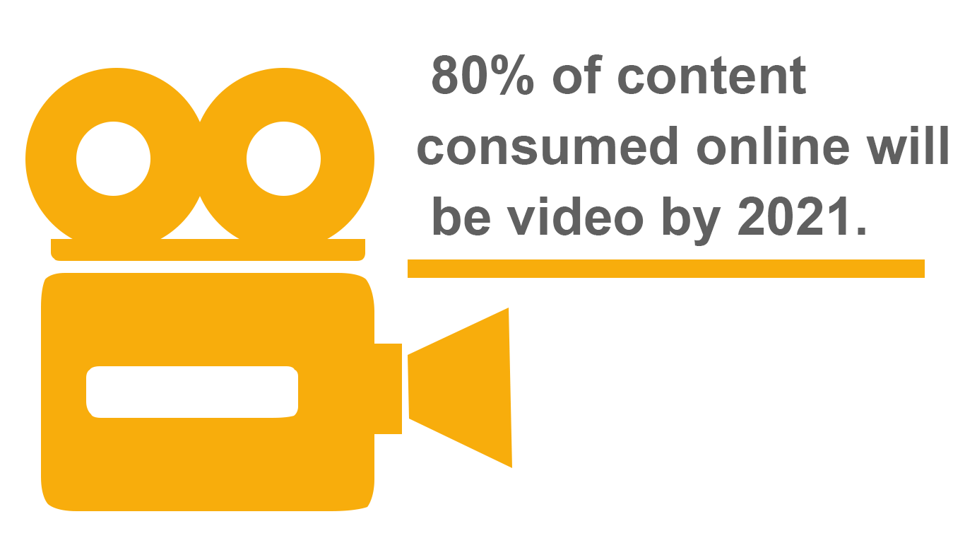 In-line graphic, orange movie projector with text reads 80% of content consumed online will be video by 2021.