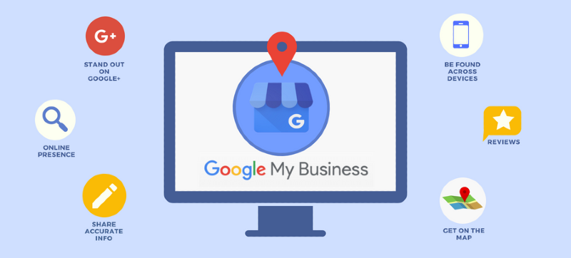 Ficha de Google My Business