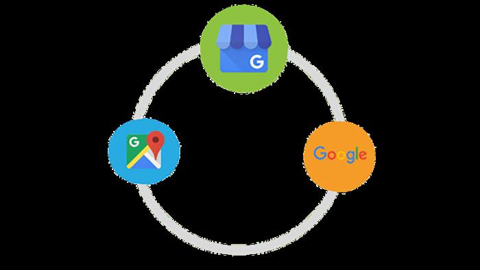 Image: blue circle containing Google Maps logo, green circle containing Google My Business logo, and orange circle containing Google search logo