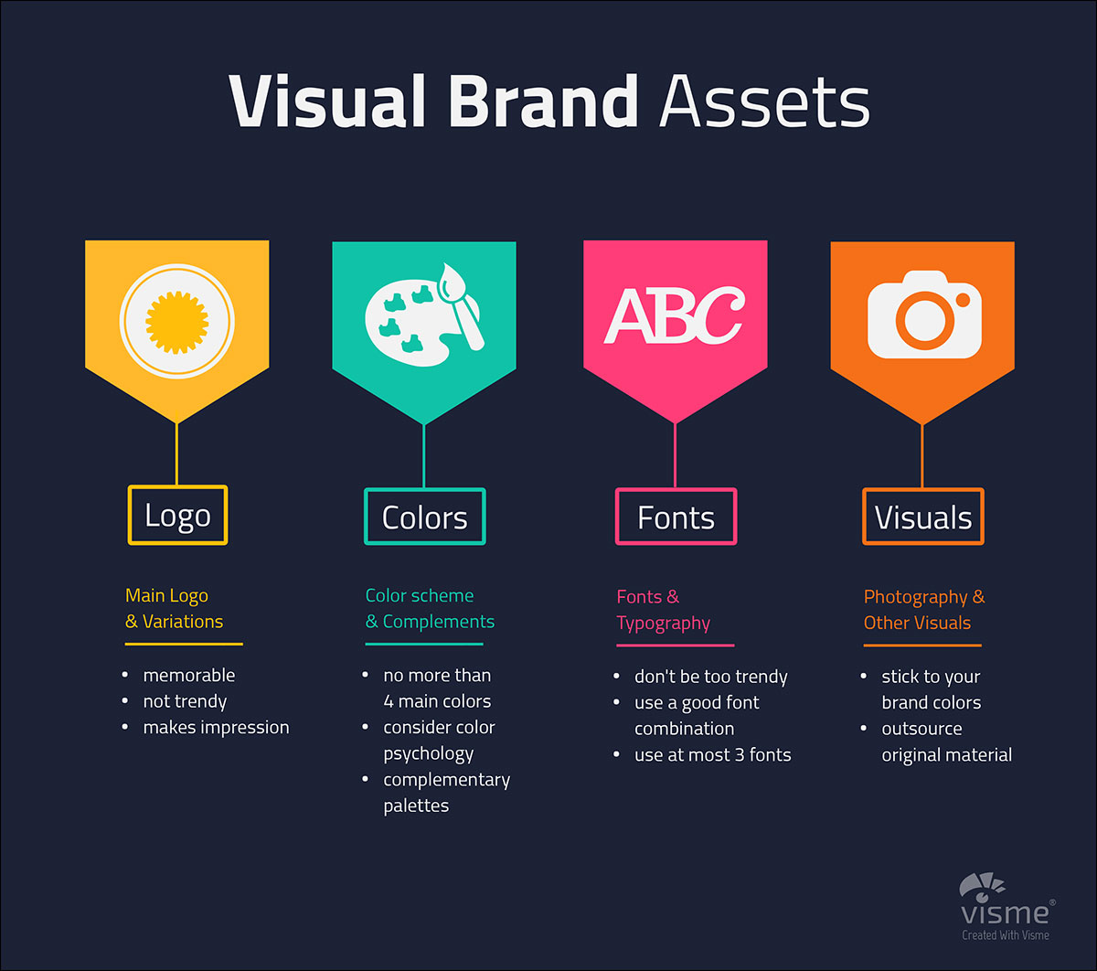 What are Brand Assets? [Infographic]